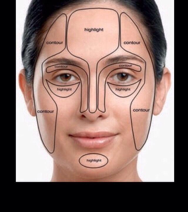 Как сделать, чтобы похудело лицо?