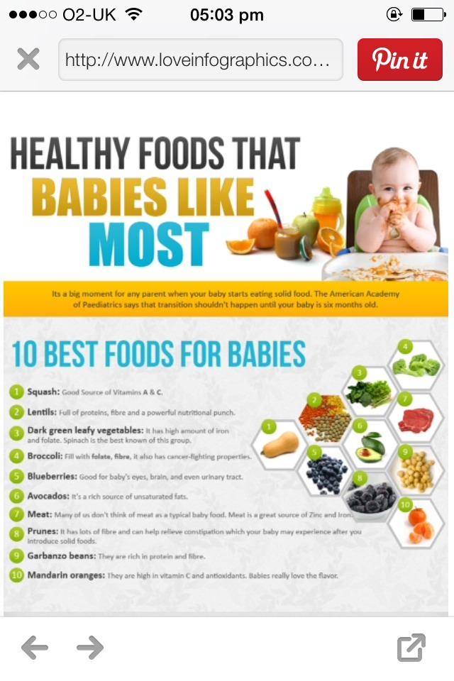 Best Organic Finger Foods For Babies