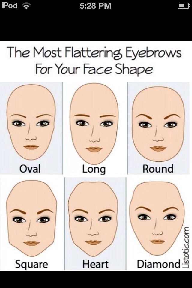 Different Types Of Eyebrow Shapes Choice Image Eye Makeup Ideas 2018