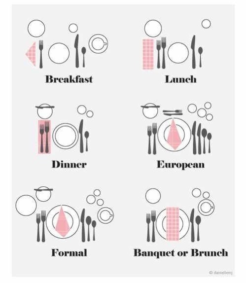 ... How To Set Table The. Musely  sc 1 st  tagranks.com & Glamorous What Is The Proper Way To Set A Table Pictures - Best ...