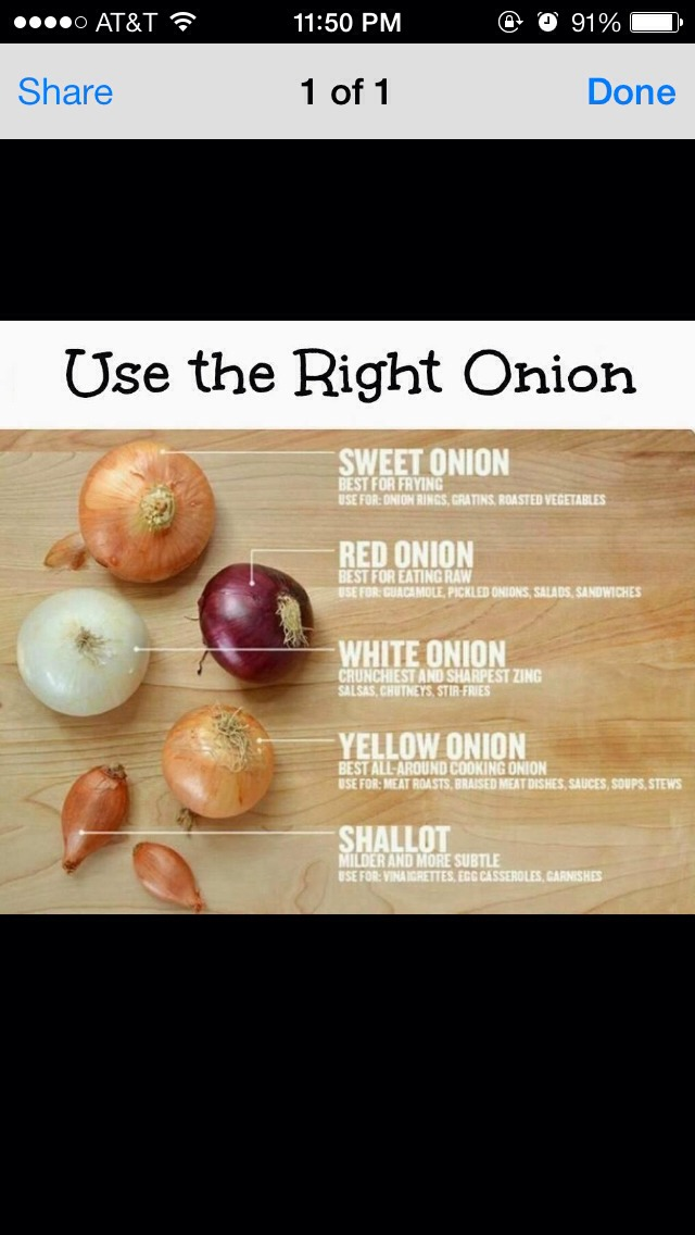 Never know what onion to buy? This will help U to Use the right onion for cooking