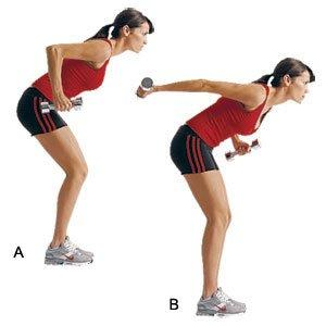 Tricep Kickbacks  Reps: Repeat for 1 min.  >Start: Hinge position >Feet shoulder width apart >Arms relaxed at sides >Bend forward at hips (keep spine straight) >Extend both arms as far back behind you as you can >Hold for a beat >Return to start