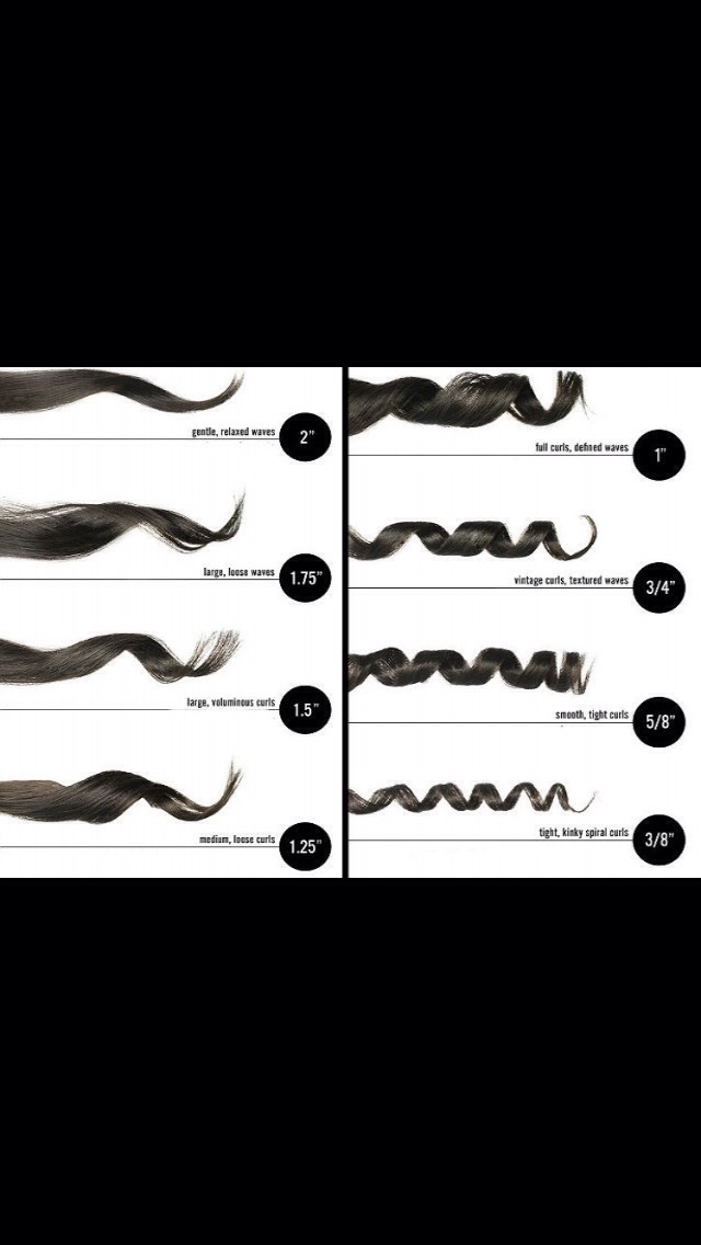 Different type of curls (Part2)