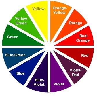 If we imagine the color wheel. We can see which colors are the opposite of each other. As you can see, the opposite color to Orange/Yellow is Blue Violet. Because these colors are opposite, when they are both present they, in a way, cancel each other out.