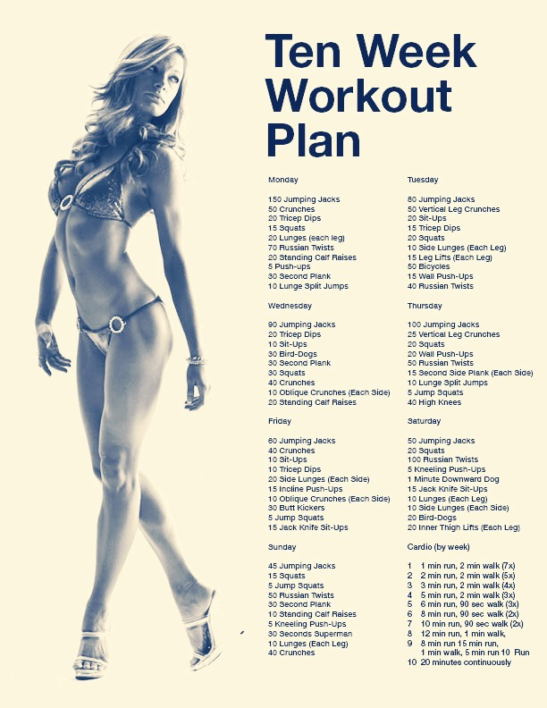 Harmful ingredients in weight loss pills