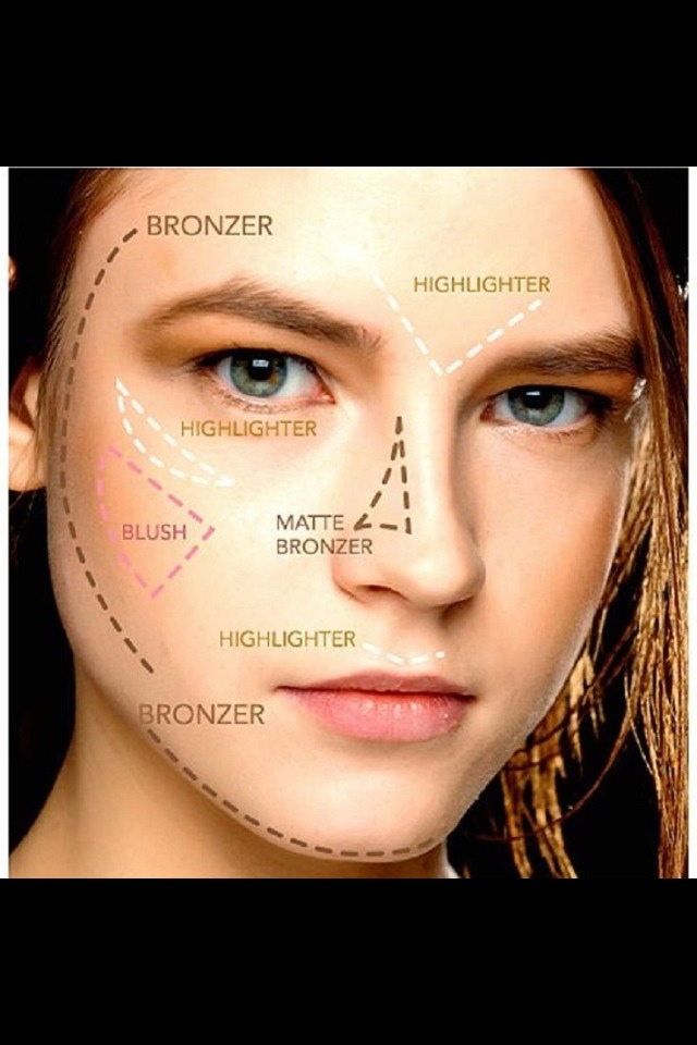 Where to highlight your face, and to put bronzer on!
