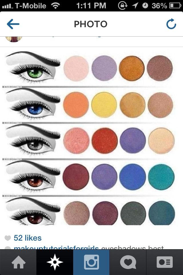 WHAT EYESHADOW COLOR TO WEAR FOR YOUR EYE COLOR!
