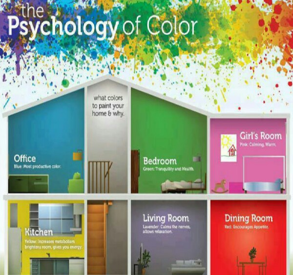 what colors to paint your home and why.