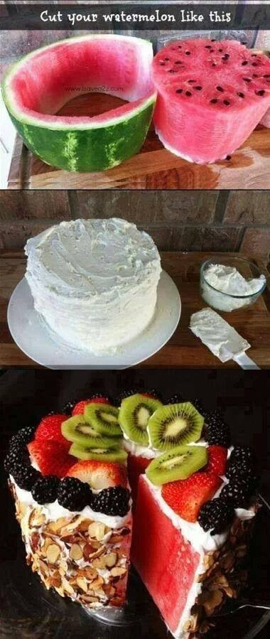"""The cream only """"unhealthy"""" ingredient is the whipped cream but come on.. What is a cake without it? :)"""