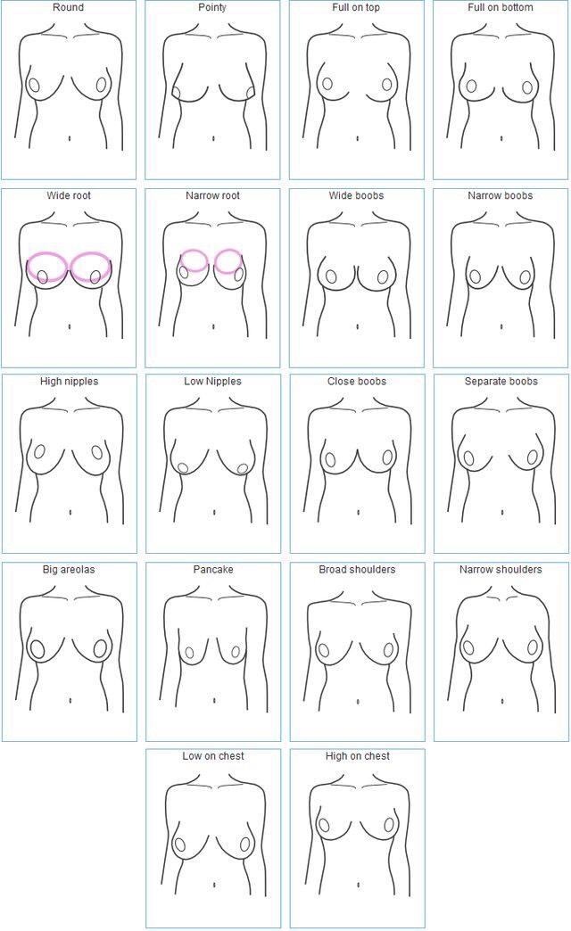 Breast Augmentation -