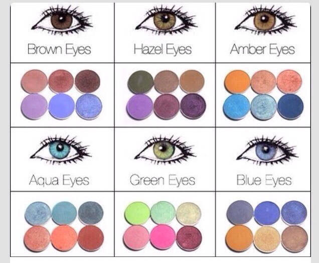 Here Are Eyeshadow Colors For Certain Eye Colors By Darby