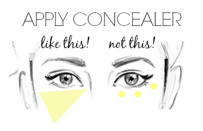 Step 2 : Apply concealer in a triangle shape under your eyes. (Creamy concealers work the best). If you are looking for a little highlight then you can use a loose powder as an alternative.