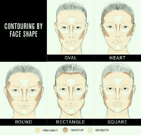 contouring for different face shapes. contouring on different face shapes for
