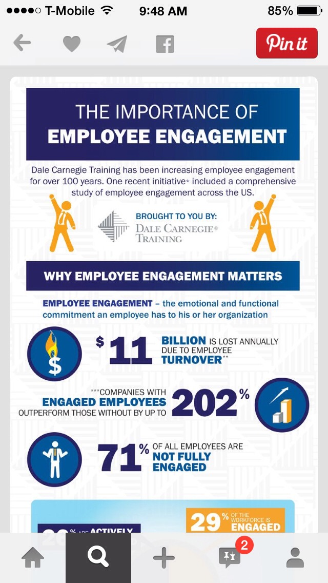 the importance of employee engagement The 'what' and 'why' of employee engagement #rebecca r hastings the importance of the customer and the value of the total rewards package clearly.