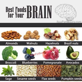 Best Brain food items : Almonds, Walnuts, Hazelnuts, Brazil nuts, Broccoli, Bluberries, Pomegranate, Avocados, Sage, Sesame seed, Flax seeds, Pumpkin seeds