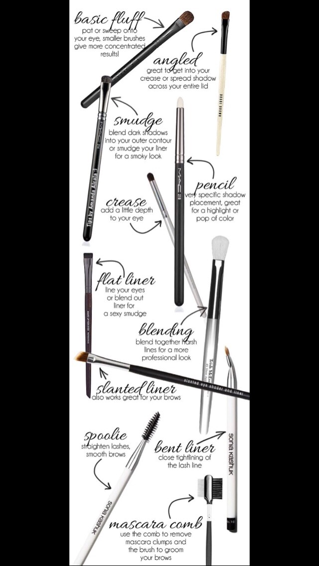 Make up Brushes and their uses 🎀