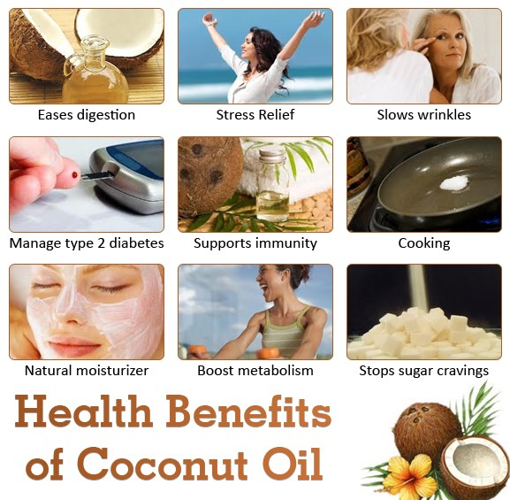 7. Coconut Oil Can Protect Hair Against Damage, Moisturize Skin and Function as Sunscreen:  Coconut oil can be applied topically as well, studies showing it to be effective as a skin moisturizer and protecting against hair damage. It can also be used as a mild form of sunscreen and as mouthwash.