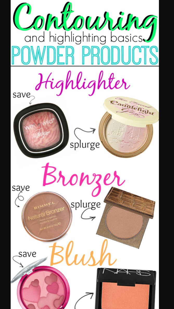 The products you would need to do contouring is a blush highlighter and bronzer and you can use any type of brandthat you have it doesn't need to be really expensive you could just get a drugstore one like Walmart target Walgreens