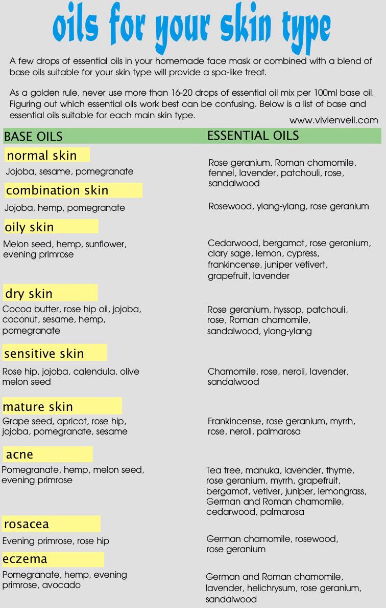 Choose your oils depending on your skin type ,place in a jar ,your ready to go!