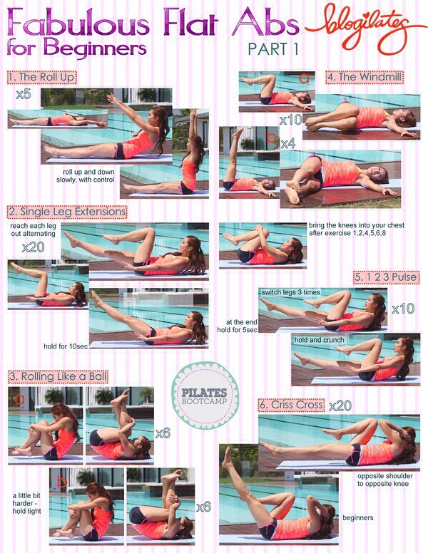 Ab Workouts At Home For Beginners Workout Routines