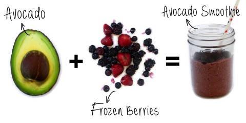 5. Avocado + Frozen Berries = Avocado Smoothie