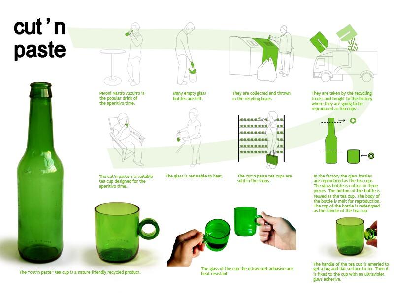 Beer bottle mugs.