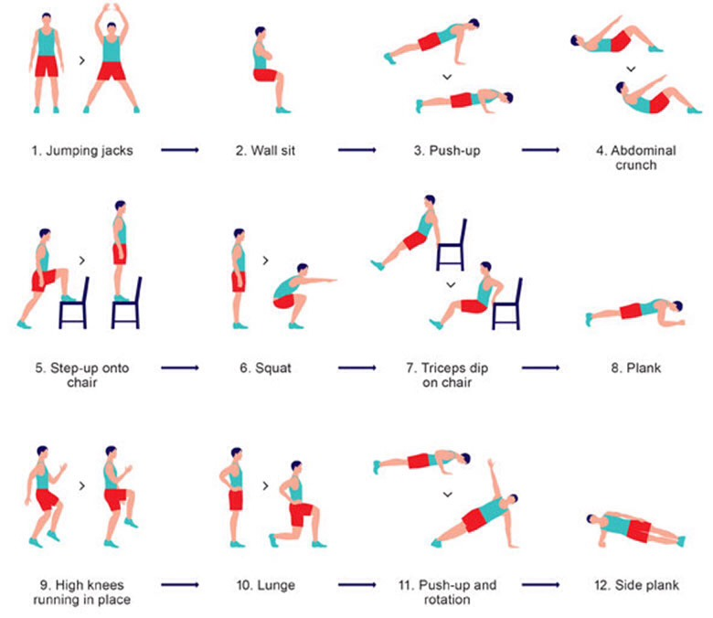 It has 12 good exercises, and you have to do one for at least 30 seconds.