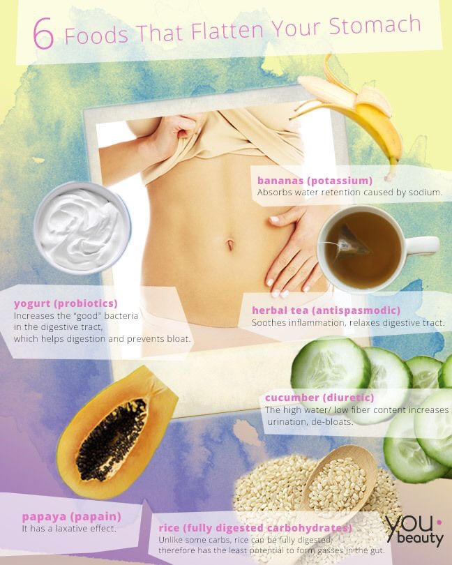 Baking soda for weight loss solution image 2