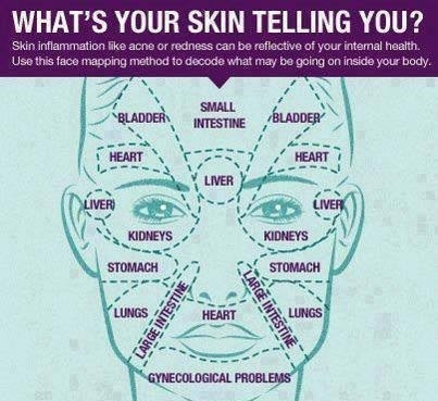 What your skin tells you