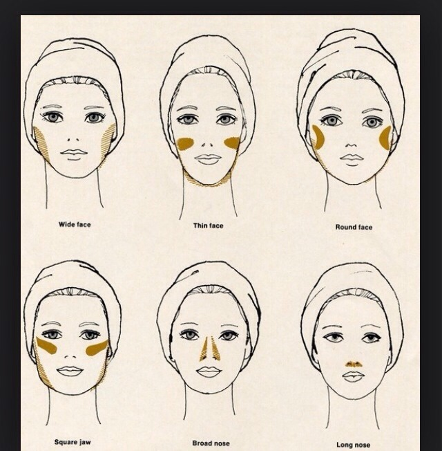 How to contour different face shapes