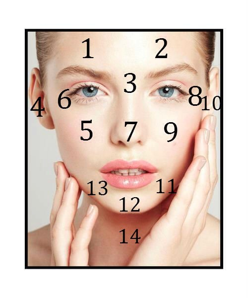Face mapping is the art of unlocking mysteries of your skin to help treat pimples, adult acne, blemishes and more. Zones that are breaking out indicate you may need to change your diet..