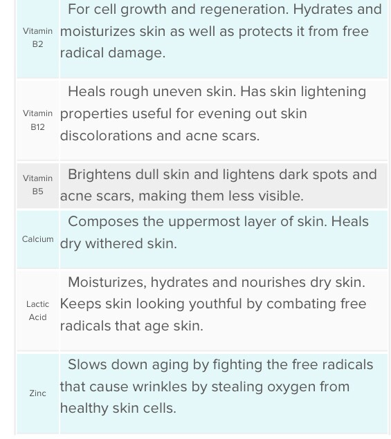 Benefits of yogurt for the skin