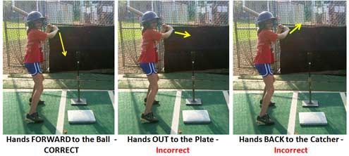 Lastly the hands if they aren't in the right position your hit could be not so good.