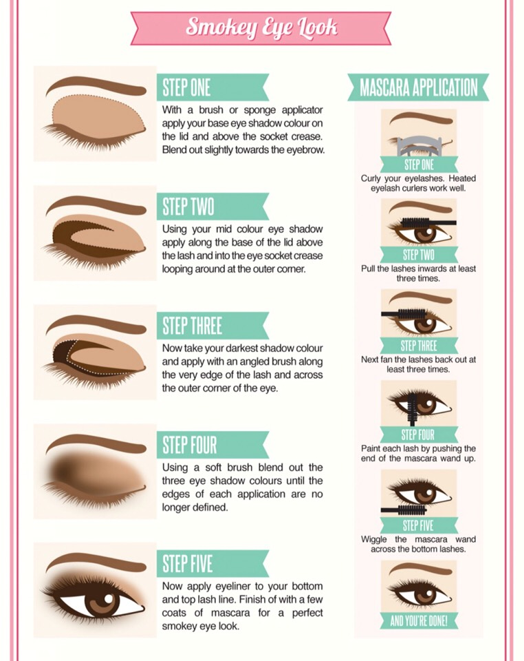 9 Unbelievably Simple Steps For Perfect Makeup. 😀😍👍🏻❤ 💯 by Mahnoor Jawed - Musely