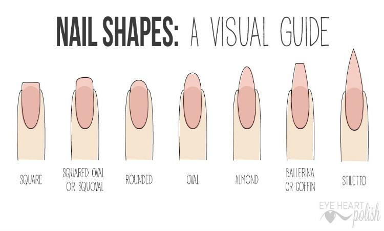 1. Remove polish. Be careful not to let the remover touch your skin extensively! 2. Shape your nails to your heart's content. This chart has some common shapes to try!
