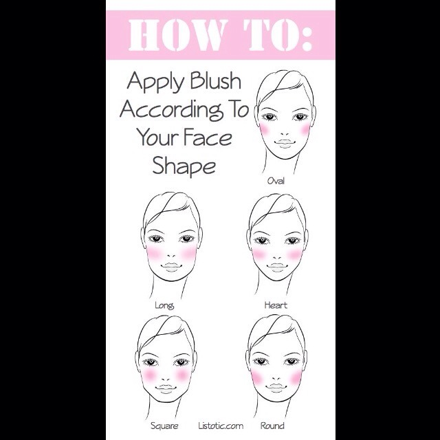 2. Blush For Your Face Type In order to apply blush where it will be most flattering on you, first determine your face shape.
