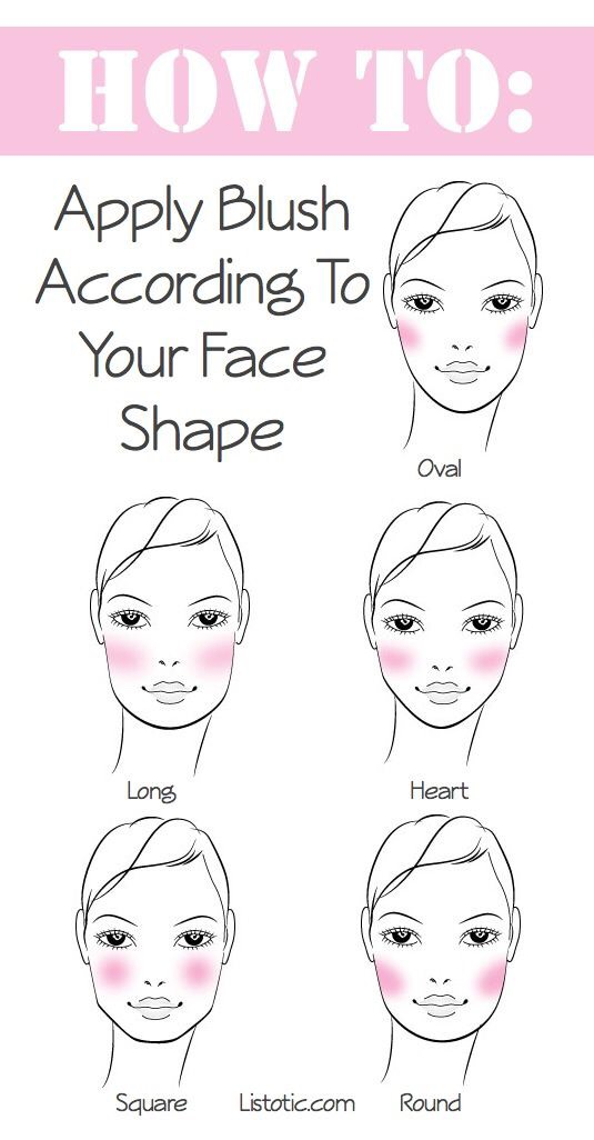 Apply blush according to your face shape.   Blush does not only add color, but also contours and defines your cheekbones. By applying blush according to the shape of your face it could really bring out your best features.