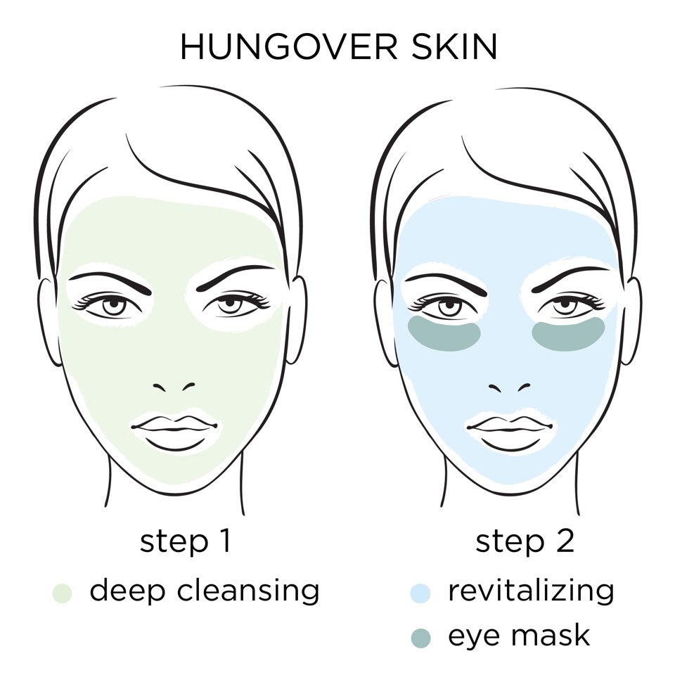 Step 1: Apply our Deep Cleansing mask all over. Leave on for 5-10 minutes.  Step 2: Apply our Depuff Eye Mask and then our Revitalizing mask everywhere else.