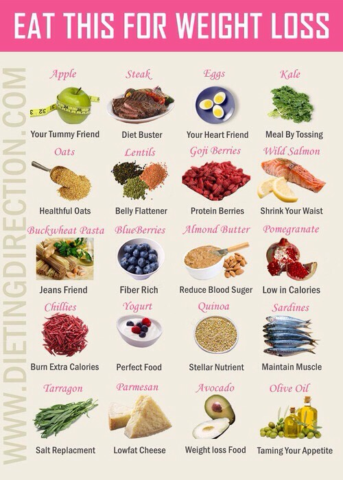 Healthy foods to add to your diet