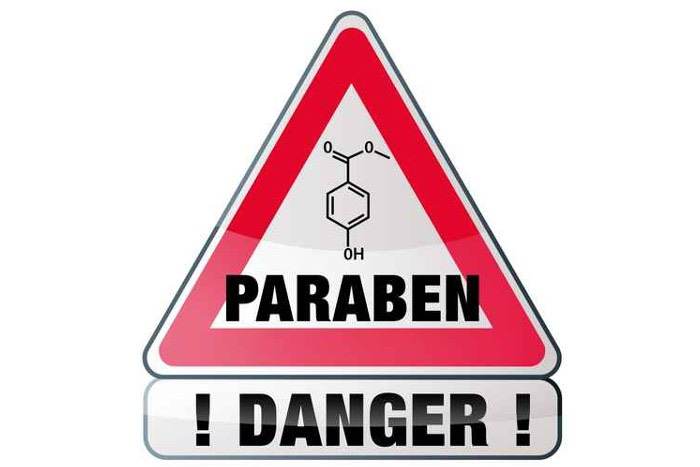 Synthetically produced parabens, found in cosmetic formulas, bypass the normal metabolic processes in our bodies + enter our bloodstream intact + exhibit oestrogen-mimicking behaviour which has been associated with increased risk of breast cancer.