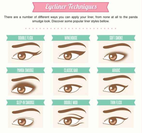 Knowing the proper terms for a specific eye look can seriously help your YouTube tutorial search. Or, if you're feeling hella lazy, walk into Sephora and ask for a thin flick and they'll know what you're talking about.