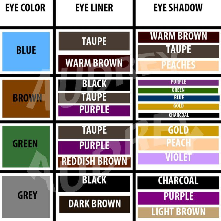 this is a great chart to help you pick the right eye shadow eye liner for your perfect eye color