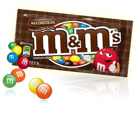 As you may have noticed there are 240 calories in a small packet of chocolate M&M's. That is 6.5 calories per serving!