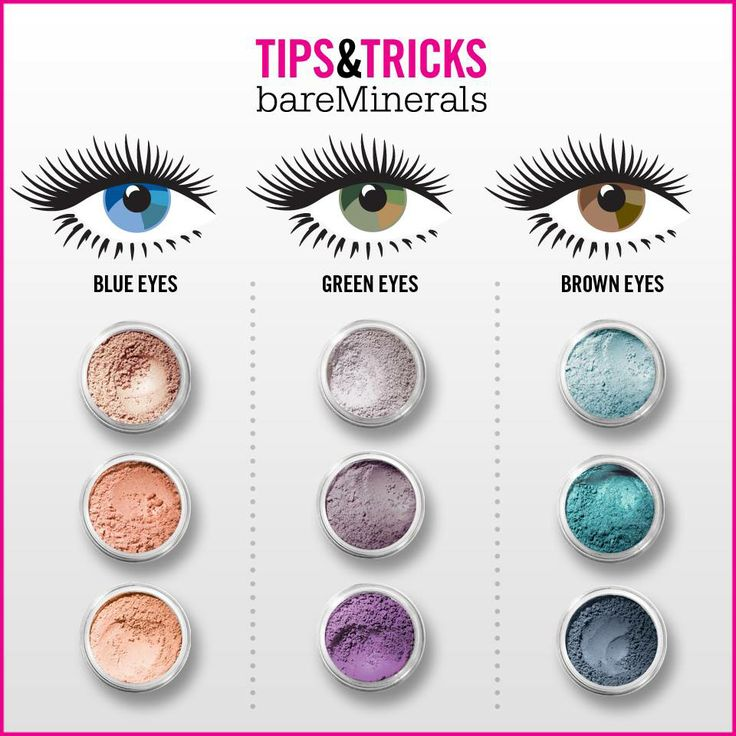 Best eye makeup colors for blue eyes