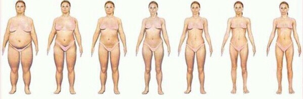Just know that you don't need a flat stomach to be beautiful. You are beautiful already no matter what size you are.