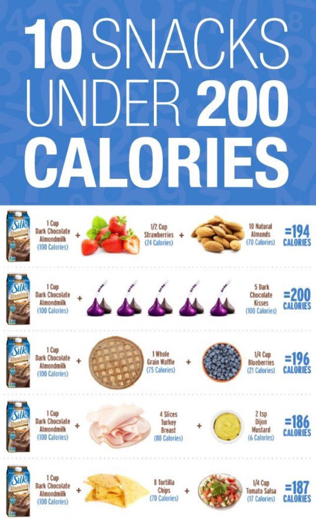 Los 10 Mejores Alimentos Para La Salud Del Corazón  Noticias Ya