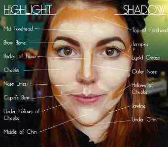 4. Creepy, yes, but this is what contouring is actually supposed to look like before you blend. Kim K knows what we're talking 'bout.