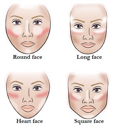 Here are some ways to contour your face for whatever shape you have.