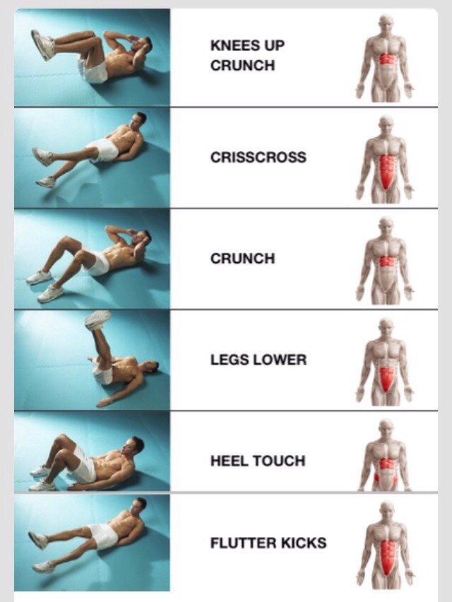 These exercises target all abdominal muscles for a great 6-pack workout. Perform 3/4 times a week, combined with cardio and a healthy diet