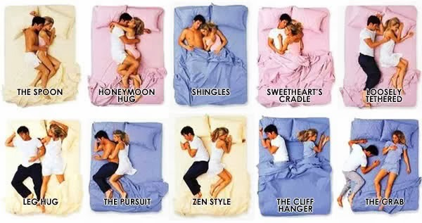 12 Couples Sleeping Positions Meaning. What Your Sleeping Position Can Reveal About Your Relationship  worldtruth.tv